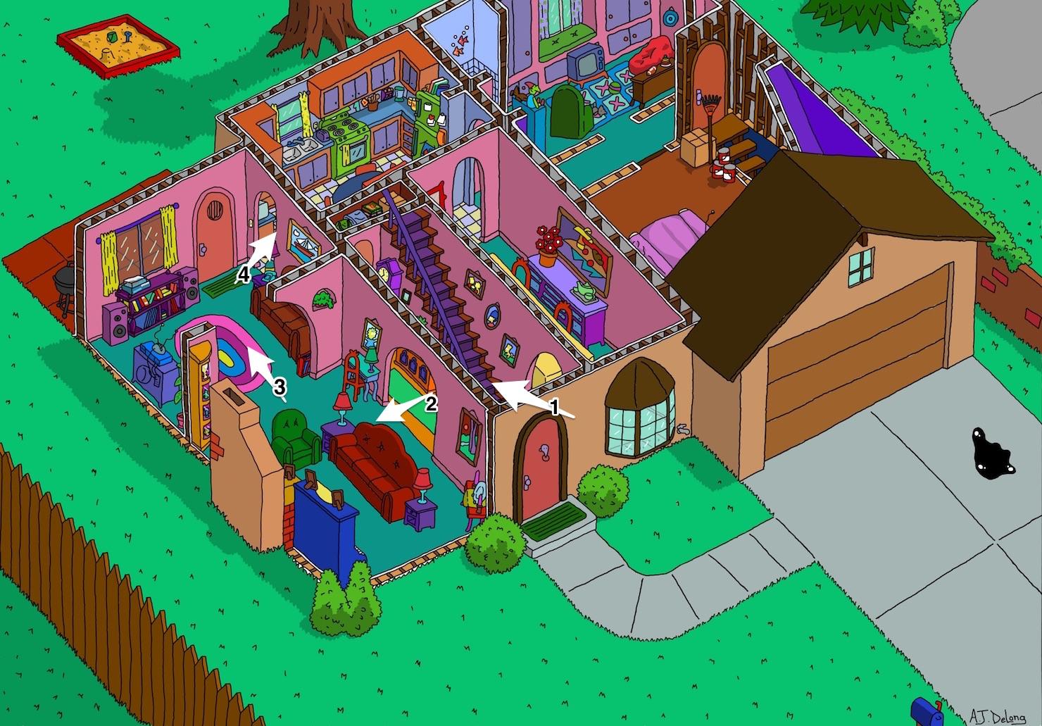 Planta do primeiro andar da casa dos Simpsons com o trajeto